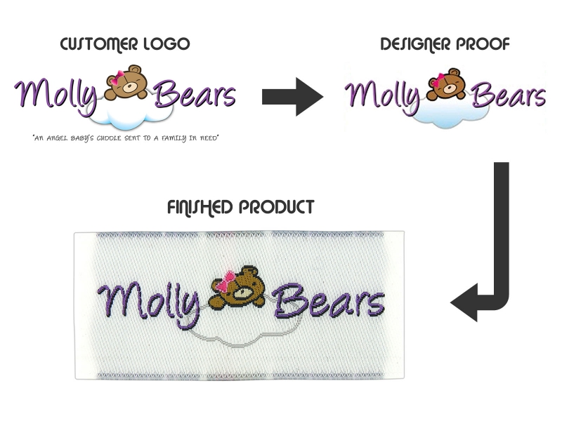 Custom Tags for Stuffed Animals: Molly Bears Angels
