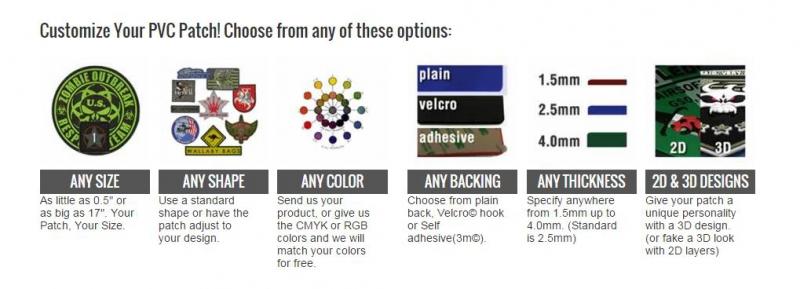 PVC Options
