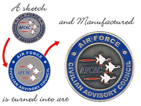 Custom Military Coins: Challenge Coins