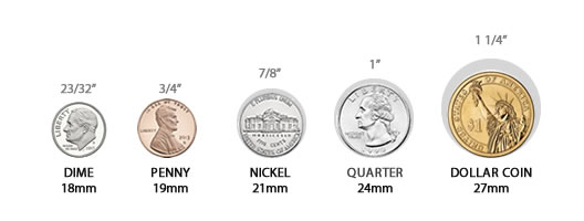 us coin sizes