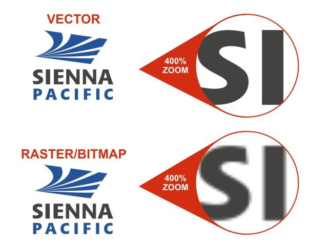 vector-vs-raster-bitmap-artwork